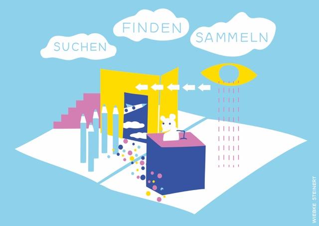 Suchen, Finden, Sammeln, Illustration Wiebke Steinert